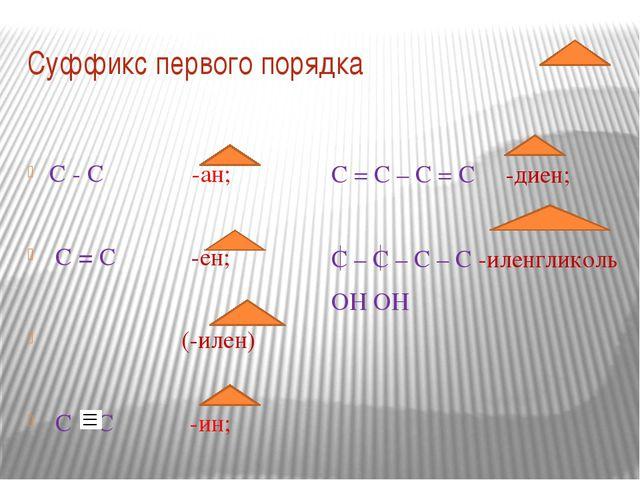 Суффикс первого порядка C - C -ан; C = C -ен; (-илен) С С -ин; C = C – С = С...