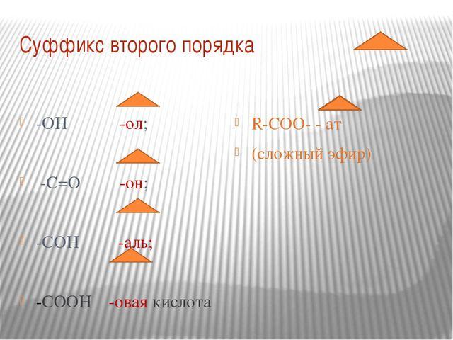 Суффикс второго порядка -ОН -ол; -С=О -он; -СОН -аль; -СООН -овая кислота R-C...