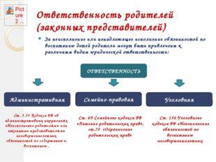 Ответственность родителей (законных представителей) За неисполнение или ненад