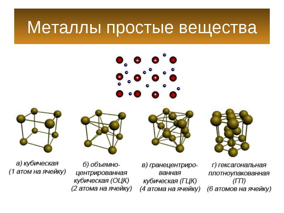 Металлы простые вещества
