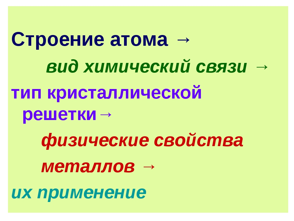 Строение атома → вид химический связи → тип кристаллической решетки→ физичес...