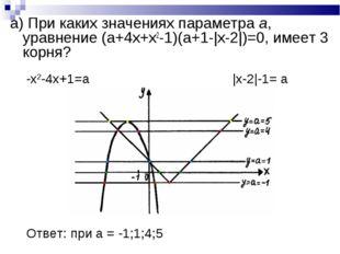 а) При каких значениях параметра a, уравнение (a+4x+x2-1)(a+1-|x-2|)=0, имеет