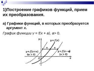 1)Построение графиков функций, прием их преобразования. а) Графики функций, в