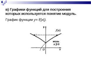 в) Графики функций для построения которых используется понятие модуль. График