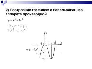 2) Построение графиков с использованием аппарата производной.
