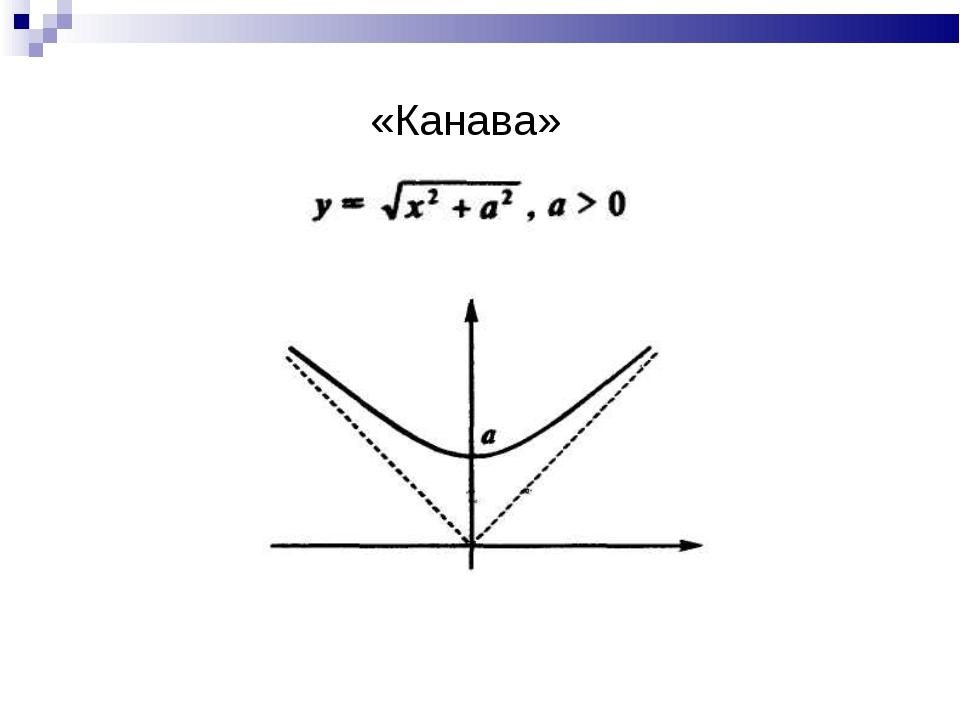 «Канава»