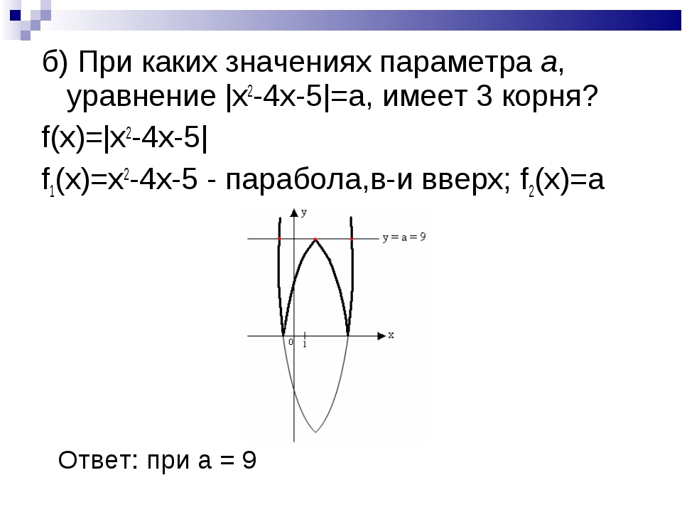 б) При каких значениях параметра a, уравнение |x2-4x-5|=a, имеет 3 корня? f(x...