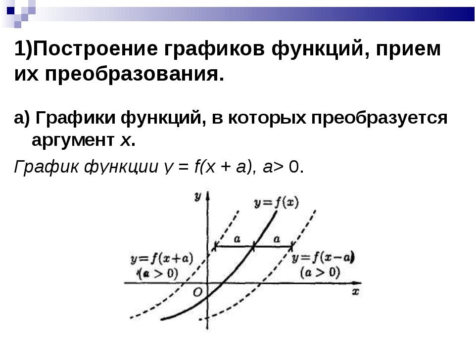 1)Построение графиков функций, прием их преобразования. а) Графики функций, в...