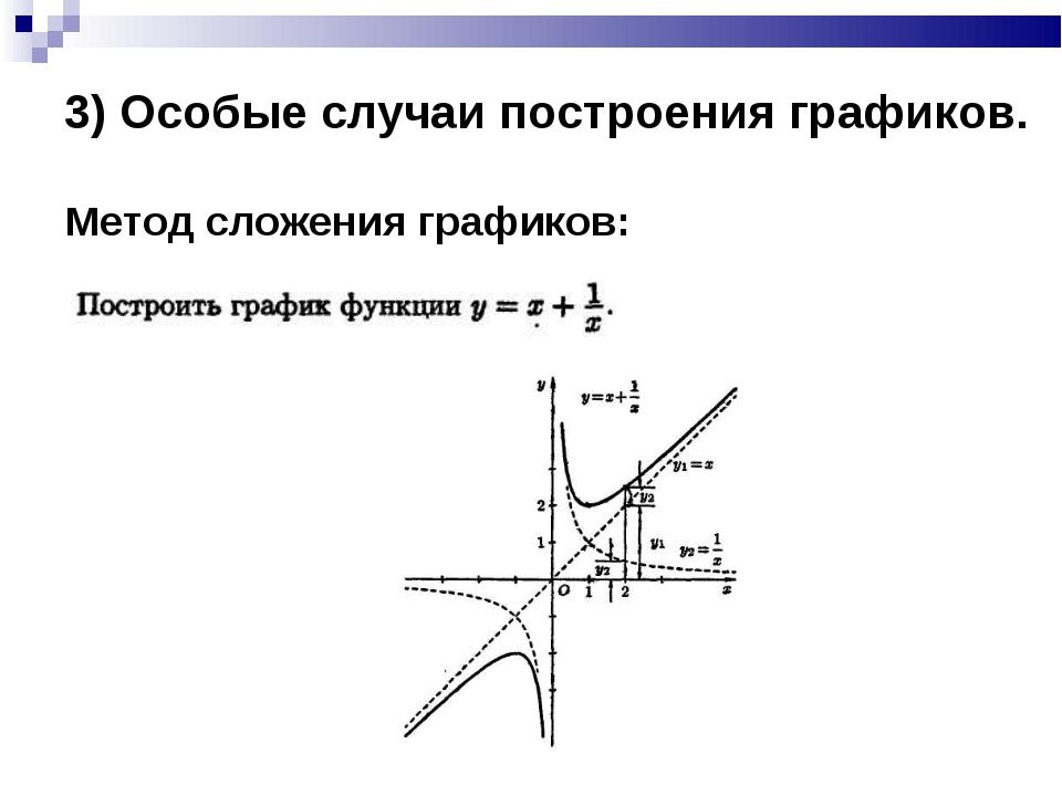 3) Особые случаи построения графиков. Метод сложения графиков: