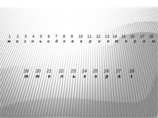 2 3 4 5 6 7 8 9 10 11 12 13 14 15 16 17 18 ж и з н ь и д о в е р и е т е р я