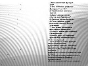 10. Немецкий ученый, в честь которого названа формула, связывающая площадь к