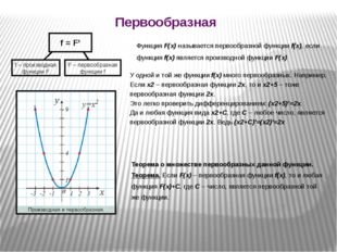 Первообразная f = F' f – производная функции F F – первообразная функции f Фу