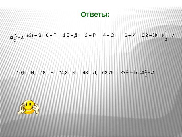 Ответы: (-2) – З; 0 – Т; 1,5 – Д; 2 – Р; 4 – О; 6 – И; 6,2 – Ж; 10,5 – Н; 18...