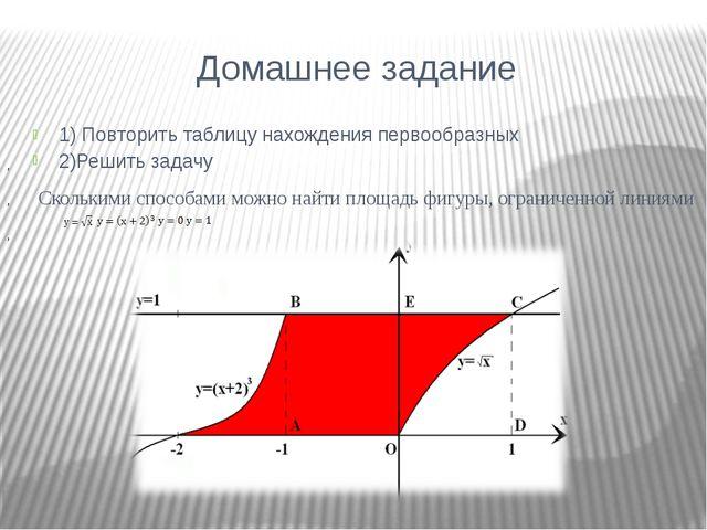 Домашнее задание 1) Повторить таблицу нахождения первообразных 2)Решить зада...