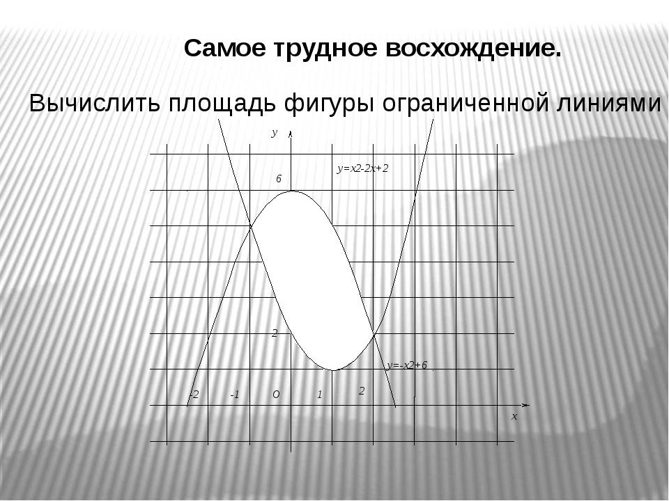 Самое трудное восхождение. Вычислить площадь фигуры ограниченной линиями y O...