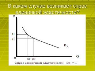 В каком случае возникает спрос единичной эластичности?