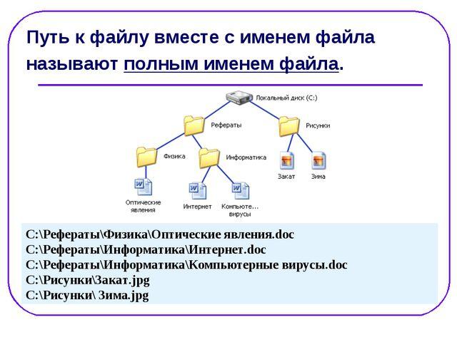 Путь к файлу вместе с именем файла называют полным именем файла. C:\Рефераты\...