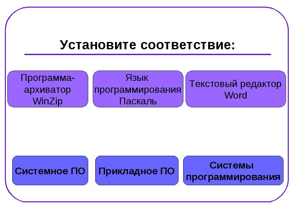 Установите соответствие: Системное ПО Системы программирования Прикладное ПО...