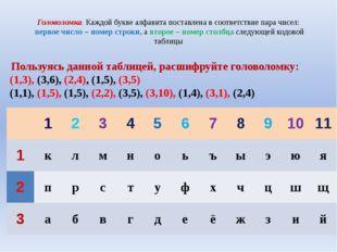 Головоломка. Каждой букве алфавита поставлена в соответствие пара чисел: перв