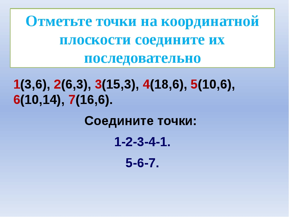 Отметьте точки на координатной плоскости соедините их последовательно 1(3,6),...