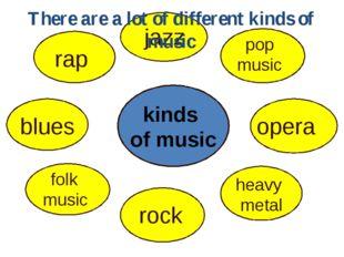 kinds of music blues jazz pop music folk music rock heavy metal opera rap The