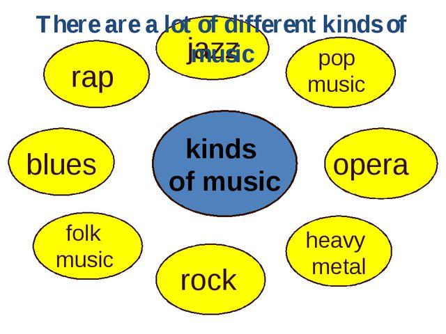 kinds of music blues jazz pop music folk music rock heavy metal opera rap The...