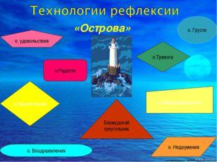 «Острова» Бермудский треугольник о. Грусти о. удовольствия о.Тревоги о.Просв