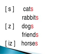 [ s ] cats rabbits [ z ] dogs friends [ iz ] horses