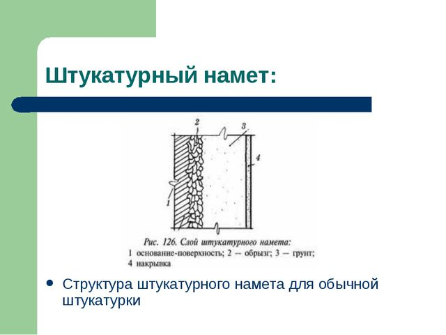 Штукатурный намет: Структура штукатурного намета для обычной штукатурки