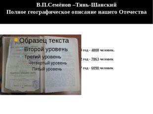 1858 год - 4808 человек. 1872 год - 7863 человек 1897 год - 6090 человек В.П