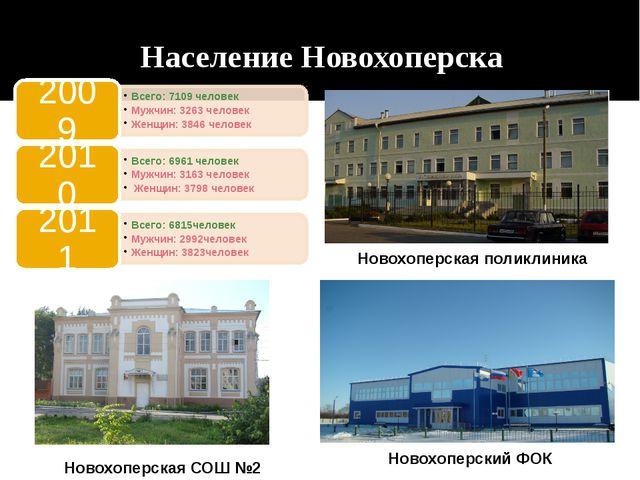 Население Новохоперска Новохоперская поликлиника Новохоперский ФОК Новохоперс...