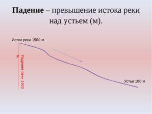 Падение – превышение истока реки над устьем (м). Устье 100 м Исток реки 1500