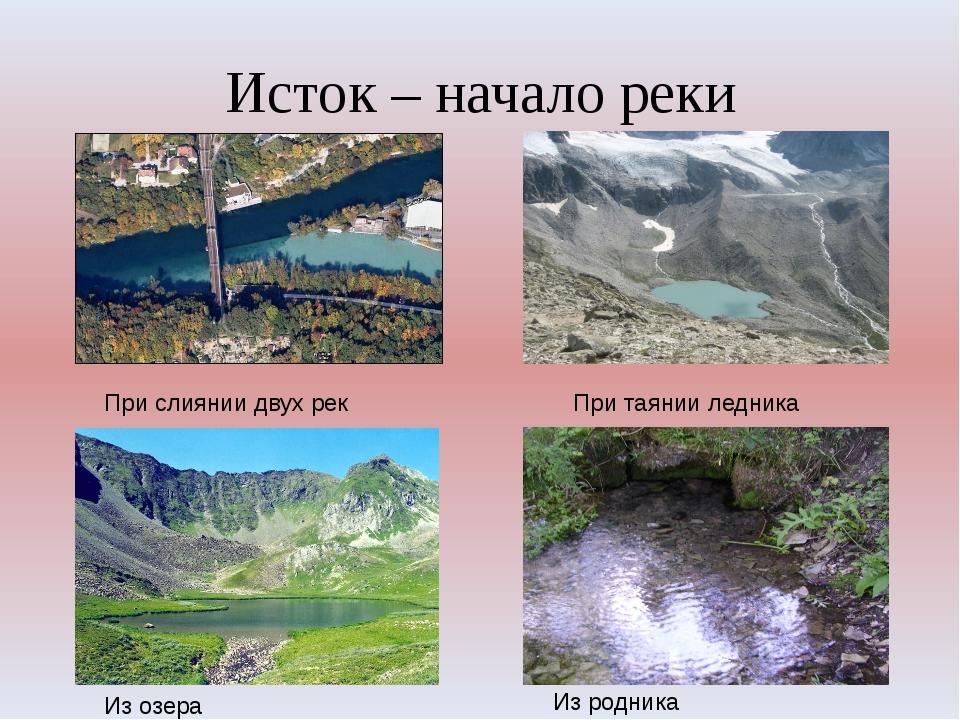 Исток – начало реки При слиянии двух рек Из озера Из родника При таянии ледника