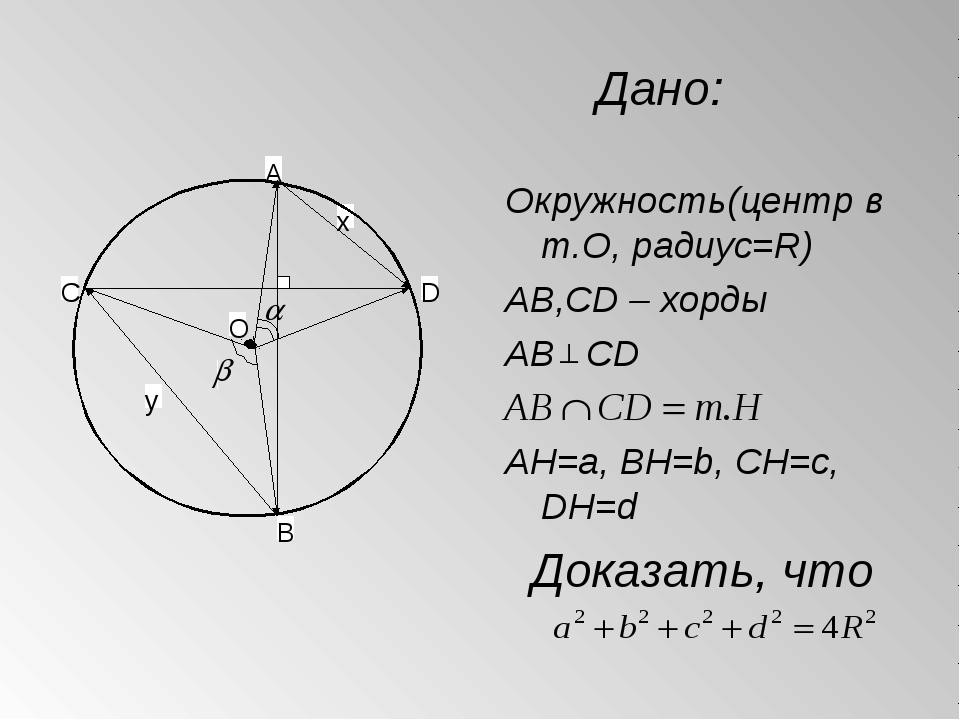 Дано: Окружность(центр в т.О, радиус=R) AB,CD – хорды AB CD AH=a, BH=b, CH=c,...