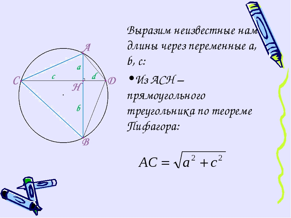 Выразим неизвестные нам длины через переменные а, b, с: Из АСН – прямоугольно...