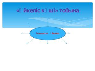 «Үйкеліс күші» тобына Тыныштық үйкелісі