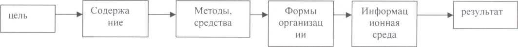 C:\Documents and Settings\Admin\Мои документы\Мои рисунки\Мои сканированные изображения\media\image1.jpeg