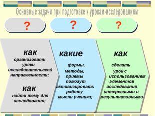 как организовать уроки исследовательской направленности; как найти тему для и