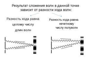 Результат сложения волн в данной точке зависит от разности хода волн: Разност