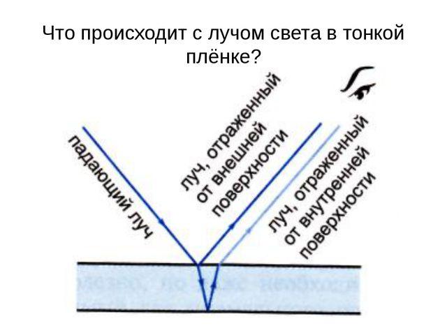 Что происходит с лучом света в тонкой плёнке?