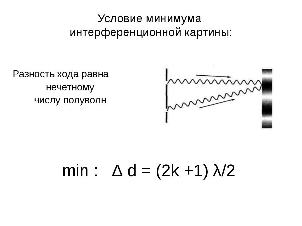 Условие минимума интерференционной картины: Разность хода равна нечетному чис...