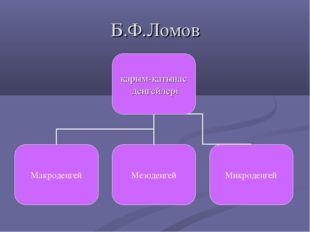 Б.Ф.Ломов