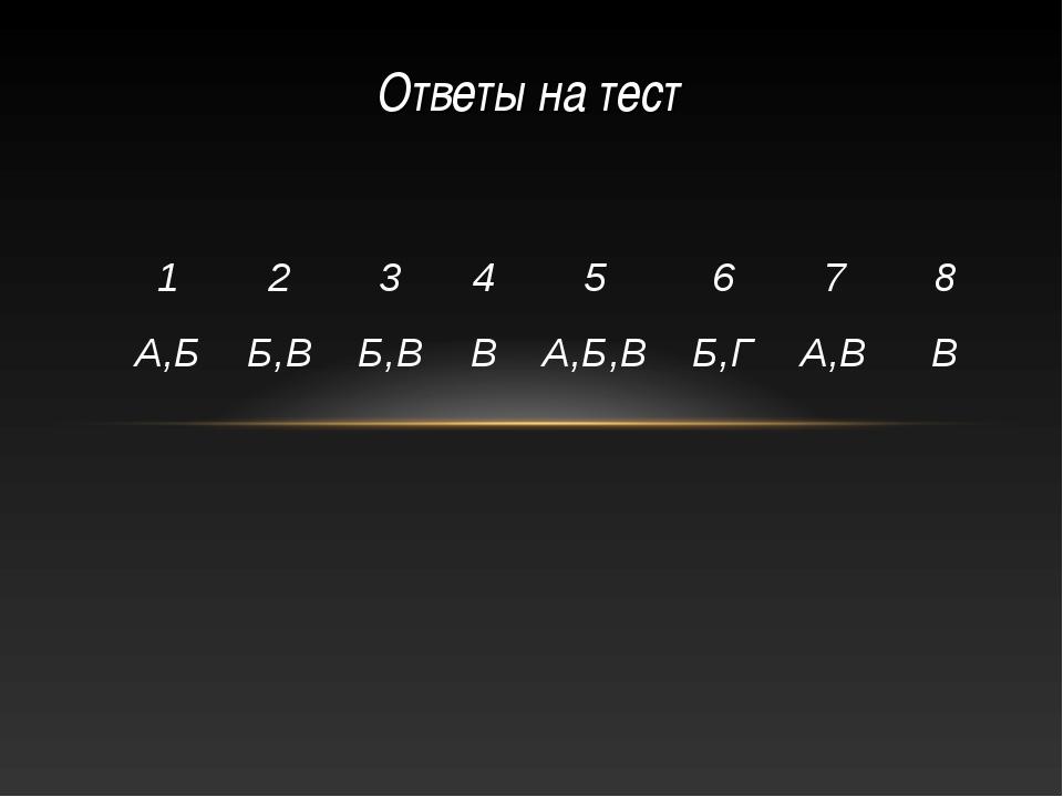 Ответы на тест 12345678 А,ББ,ВБ,ВВА,Б,ВБ,ГА,ВВ