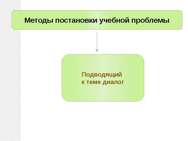Методы постановки учебной проблемы Подводящий к теме диалог