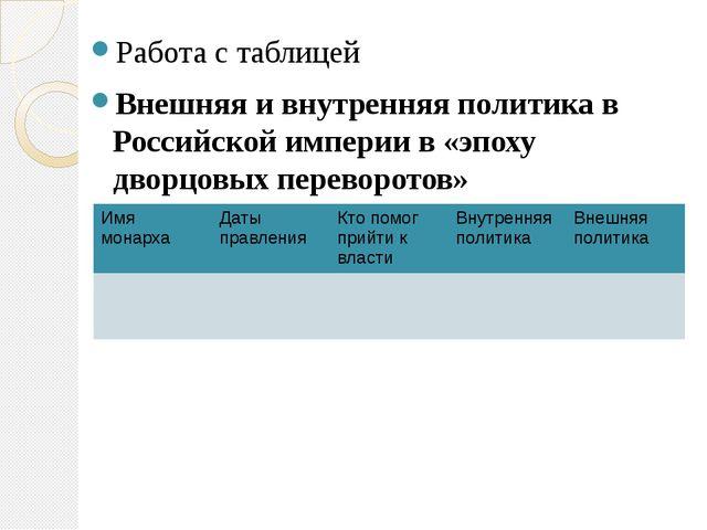Работа с таблицей Внешняя и внутренняя политика в Российской империи в «эпоху...