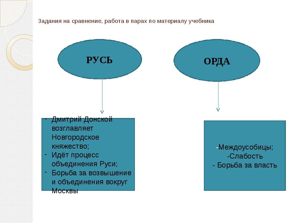 Задания на сравнение, работа в парах по материалу учебника РУСЬ ОРДА Дмитрий...