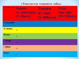 Оқушы атыІзденіс жұмыстары (1-5балл)Топпен жұмыс (5-10балл)Есеп шығару (10