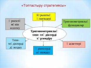 «Топтастыру стратегиясы» Бұрыштың өлшемдері Тригонометриялық тепе- теңдіктерд