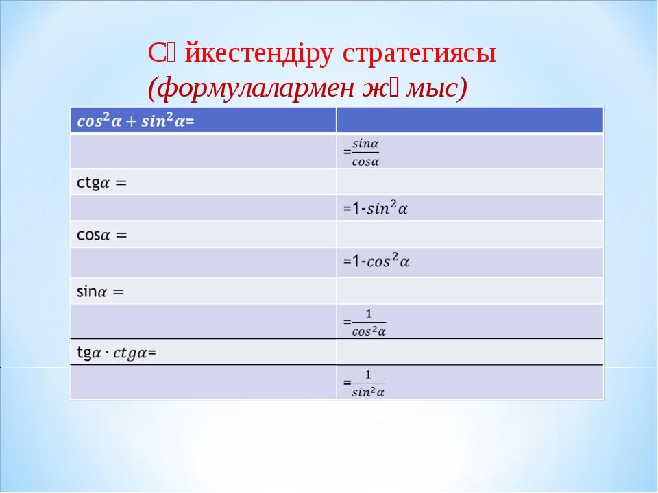Сәйкестендіру стратегиясы (формулалармен жұмыс)