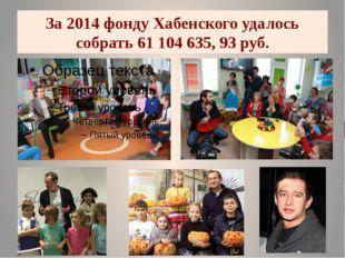За 2014 фонду Хабенского удалось собрать 61 104 635, 93 руб.